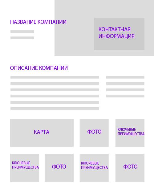Схема страницы